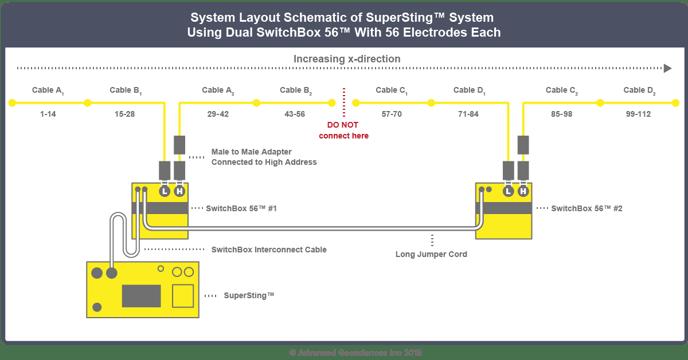 Multi SwitchBox Setup_SBtoSB