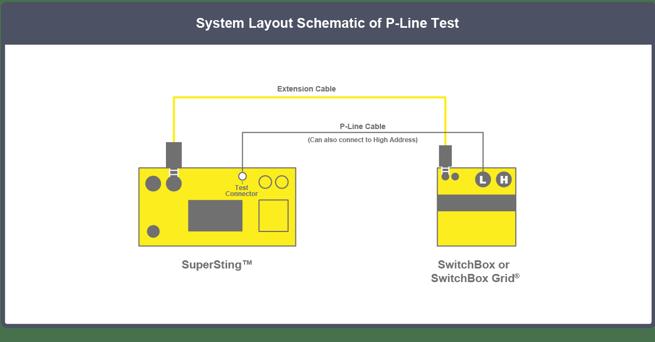 P Line SwitchBox Setup